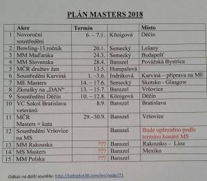 Plán MASTERS 2018